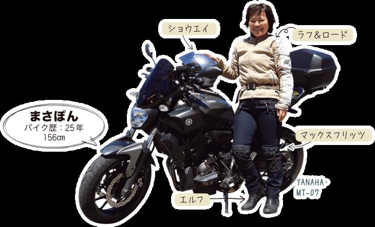 まさぽん & YAMAHA MT-07