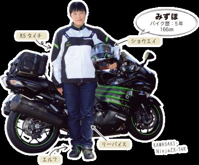 みずほ & KAWASAKI Ninja ZX-14R