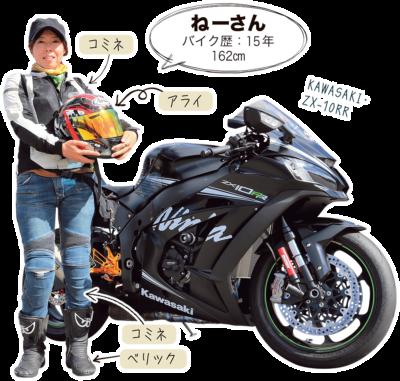 ねーさん & KAWASAKI ZX-10RR