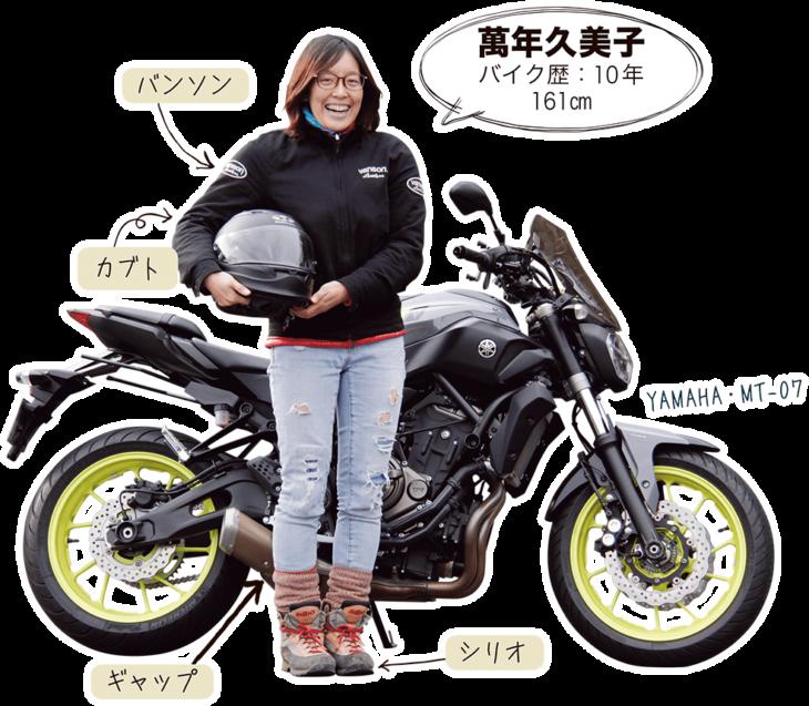 萬年久美子 & YAMAHA MT-07