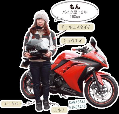 もん & KAWASAKI NINJA250