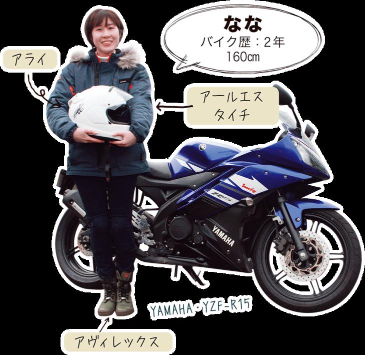 なな & YAMAHA YZF-R15