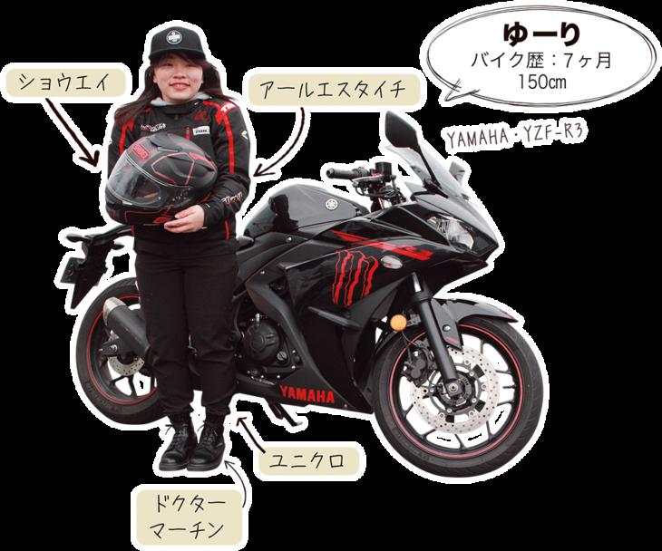 ゆーり & YAMAHA YZF-R3
