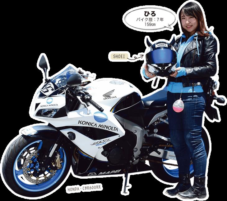 ひろ & HONDA CBR600RR