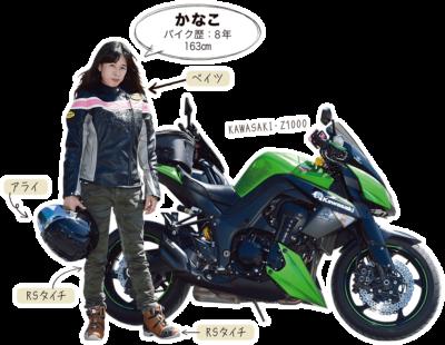 かなこ & KAWASAKI Z1000