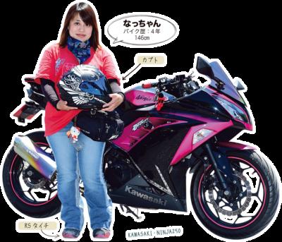 なっちゃん & KAWASAKI NINJA250