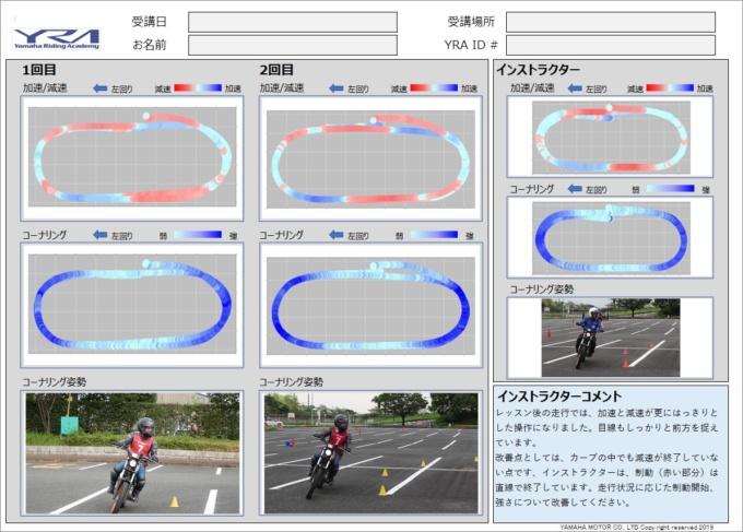 「YRFS(ヤマハ・ライディング・フィードバック・システム)」